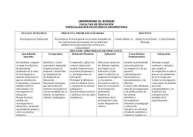 UNIVERSIDAD EL BOSQUE FACULTAD DE EDUCACIÓN ESPECIALIZACIÓN EN DOCENCIA UNIVERSITARIA NÚCLEO TEMÁTICO Investigación en Edu...