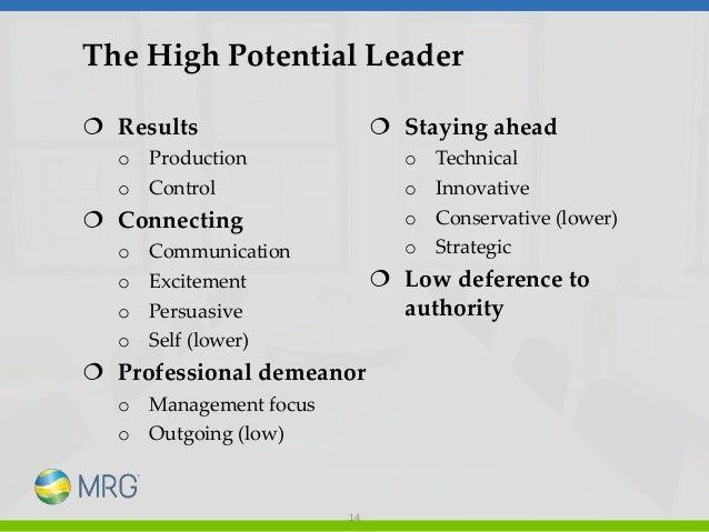 ... Leadership Effectiveness Analysis; 14.