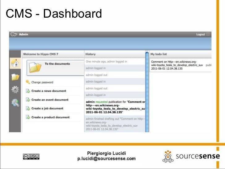 CMS - Dashboard