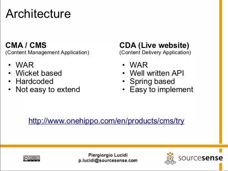 Architecture <ul><li>CDA (Live website) </li></ul><ul><li>(Content Delivery Application) </li></ul><ul><ul><li>WAR  </li><...