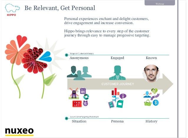 Webinar Be Relevant, Get Personal Personal experiences enchant and delight customers, drive engagement and increase conver...