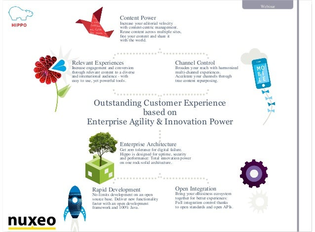 Webinar Outstanding Customer Experience based on Enterprise Agility & Innovation Power Content Power Increase your editori...