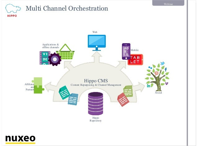 Webinar Multi Channel Orchestration Affiliates and Partners Social Mobile Web Applications & offline channels Hippo Reposi...