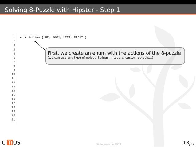 Hipster An Open Source Java Library For Heuristic Search