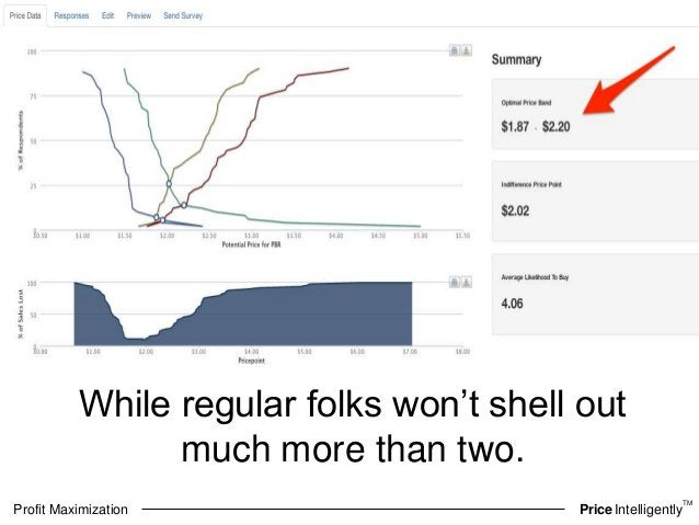 TM  While regular folks won't shell out  much more than two.  Profit Maximization PriceIntelligently