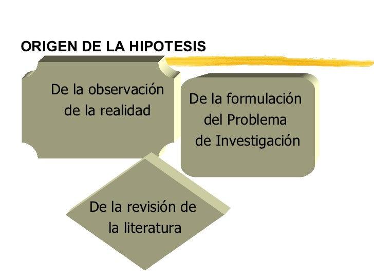 ORIGEN DE LA HIPOTESIS <ul><ul><li>De la observación </li></ul></ul><ul><ul><li>de la realidad </li></ul></ul>De la formul...