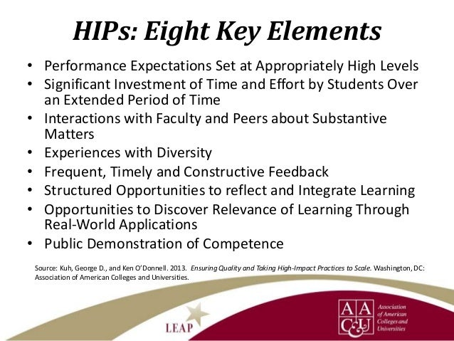 HIGH IMPACT PRACTICES DOWNLOAD