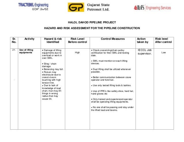 risk assessment nvq 71 compare different uses of risk assessments in health and social care risk assessment can be used in a number of different ways for example two ways.