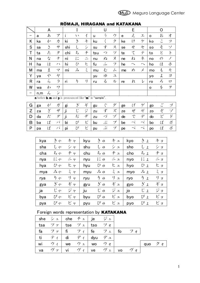 Hiragana katakana worksheet