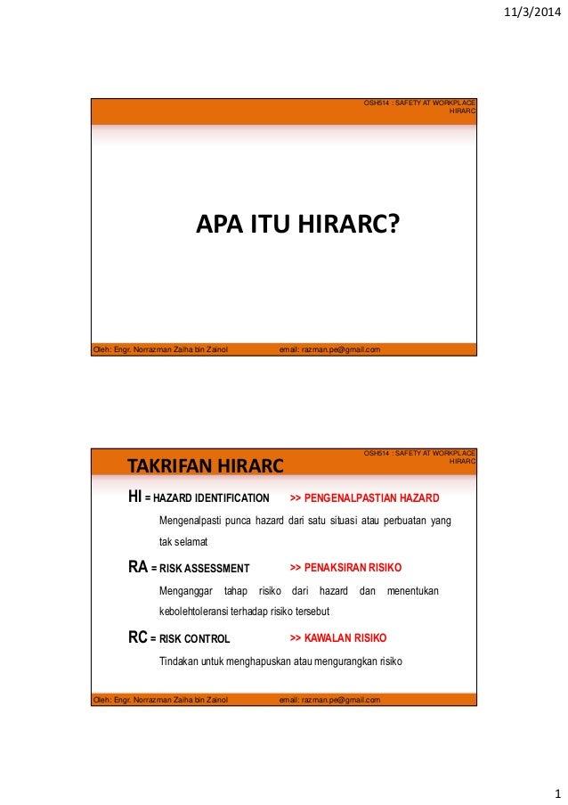 11/3/2014 1 Oleh: Engr. Norrazman Zaiha bin Zainol email: razman.pe@gmail.com OSH514 : SAFETY AT WORKPLACE HIRARC APA ITU ...