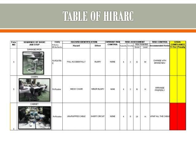 Hirarc Slide