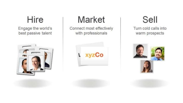 Hire, Market, Sell