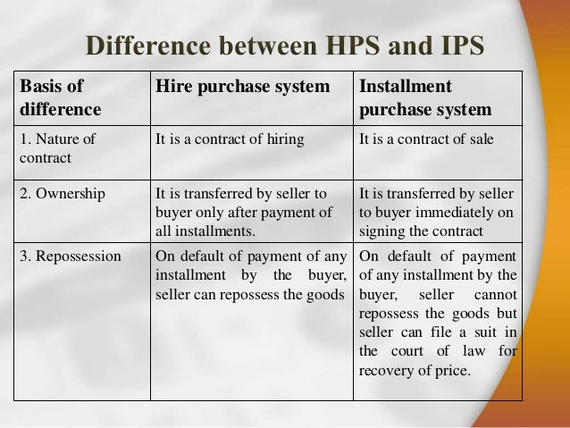 Essay on higher purchase system