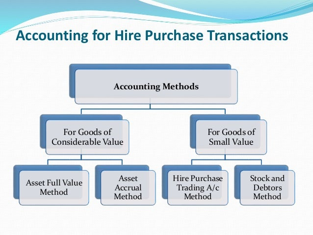 purchase method of accounting On how to apply the recognition and measurement principles in accounting  standards codification (the codification or asc) 805, business combinations,.