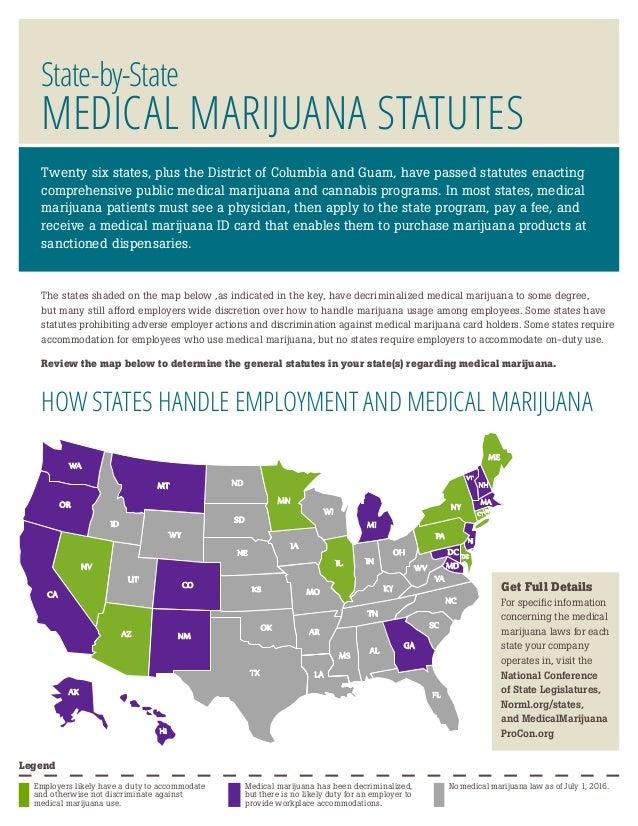 Medical Marijuana States Map 2016.State By State Medical Marijuana Laws Infographic