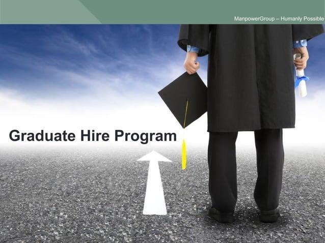 ManpowerGroup | Friday, October 16, 2015 1 ManpowerGroup – Humanly Possible Graduate Hire Program