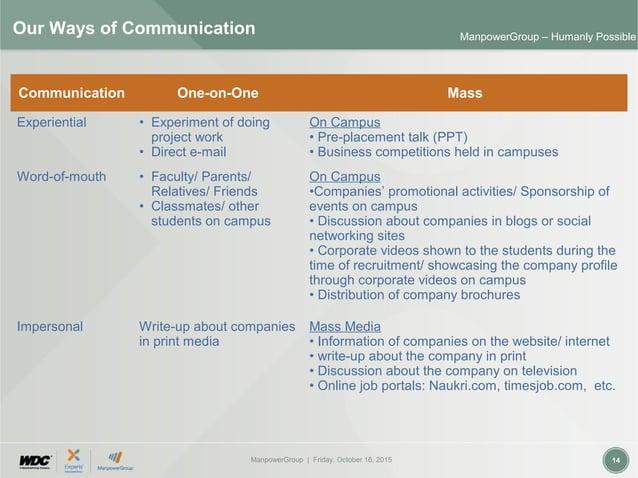 ManpowerGroup | Friday, October 16, 2015 14 ManpowerGroup – Humanly Possible Our Ways of Communication Communication One-o...