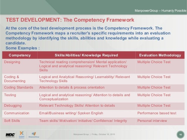 ManpowerGroup | Friday, October 16, 2015 16 ManpowerGroup – Humanly Possible At the core of the test development process i...