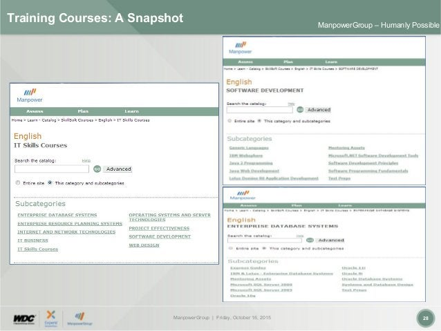 ManpowerGroup | Friday, October 16, 2015 28 ManpowerGroup – Humanly Possible Training Courses: A Snapshot