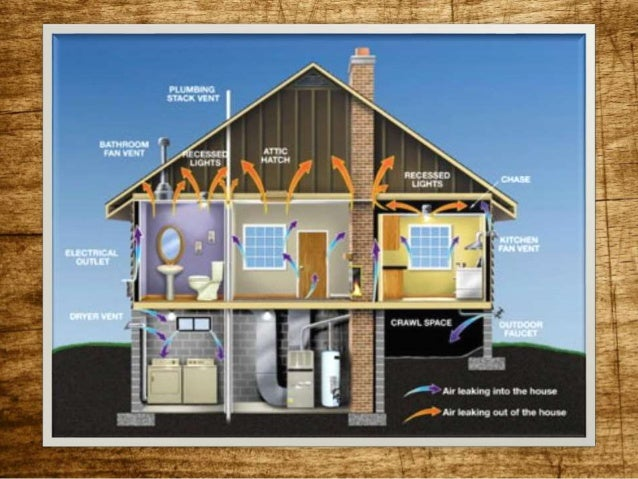 Hiring Best Air Duct Cleaning Service To Improve Your Air