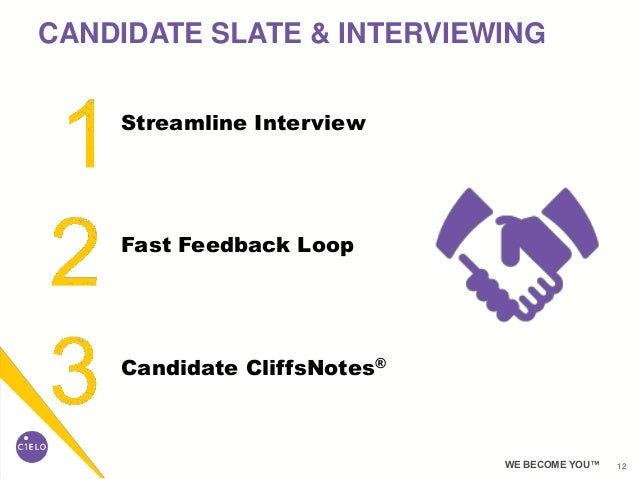 12WE BECOME YOU™ Streamline Interview Fast Feedback Loop Candidate CliffsNotes® CANDIDATE SLATE & INTERVIEWING