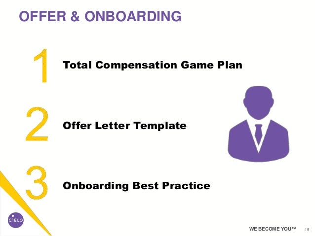 15WE BECOME YOU™ Total Compensation Game Plan Offer Letter Template Onboarding Best Practice OFFER & ONBOARDING