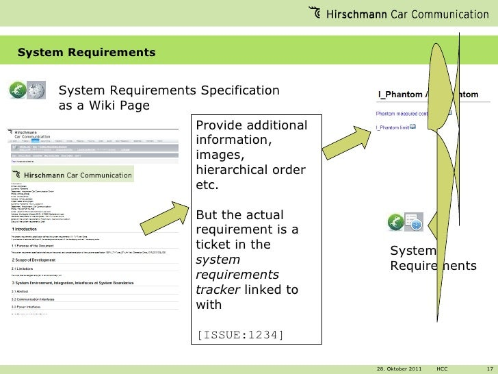 ... Doors; 17.  sc 1 st  SlideShare & Hirschmann: Automotive SPICE Requirements for development process andu2026