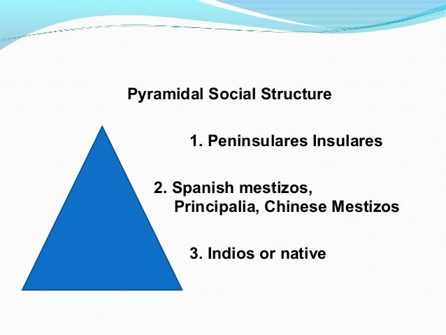 19th century philippine social structure Classes in america in the 19th century century brought vast changes in the structure of the national have also complicated the structure of social.
