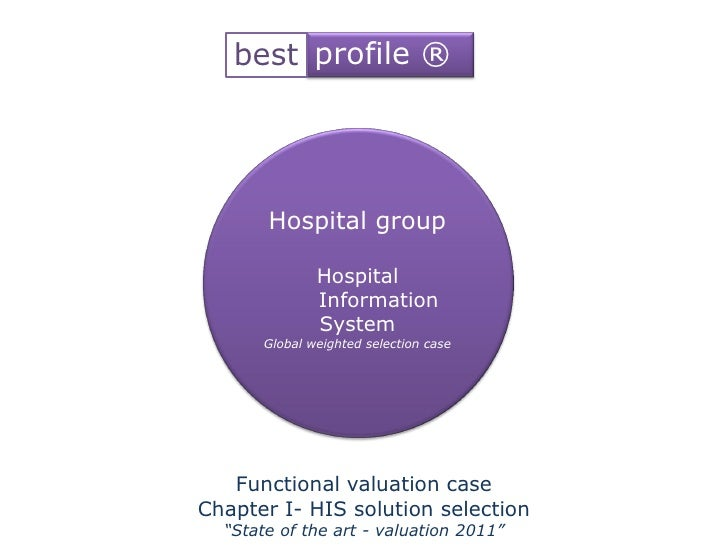 best profile ®       Hospital group              Hospital              Information              System      Global weighte...