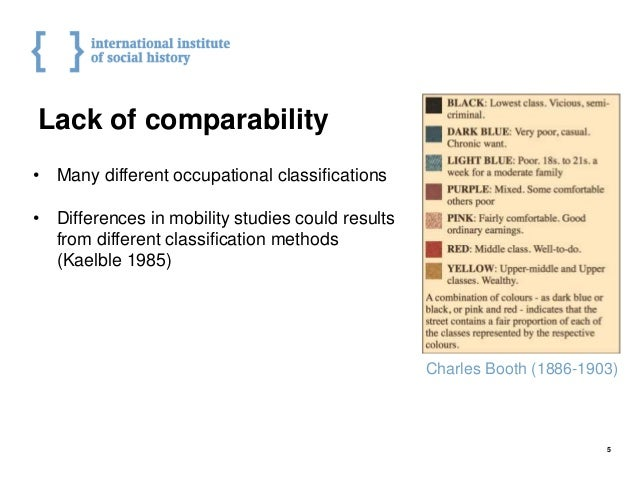 Lack of comparability • Many different occupational classifications • Differences in mobility studies could results from d...