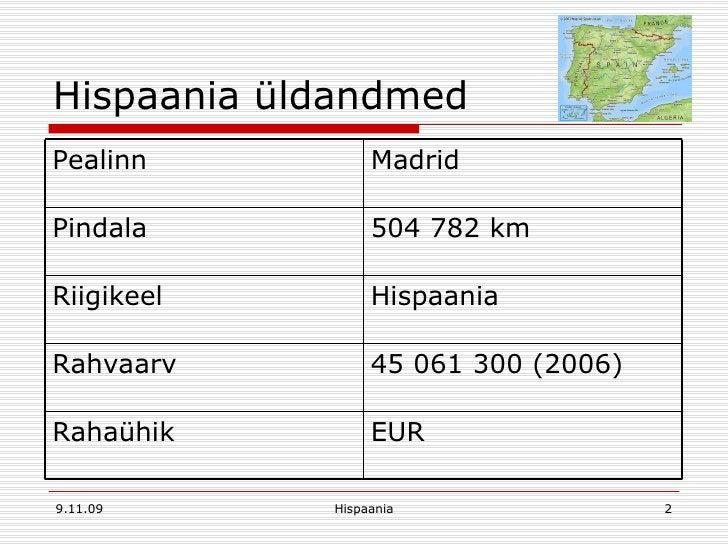 Hispaania üldandmed EUR Rahaühik  45 061 300 (2006) Rahvaarv  Hispaania  Riigikeel 504 782 km Pindala  Madrid  Pealinn