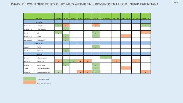 fbcb35448ef4 Hispania romana: yacimientos mitad norte Península Ibérica ppt
