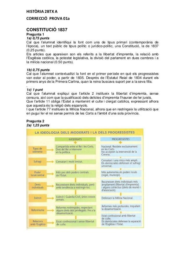 HISTÒRIA 2BTX A CORRECCIÓ PROVA 01a CONSTITUCIÓ 1837 Pregunta 1 1a) 0,75 punts Cal que l'alumnat identifiqui la font com u...