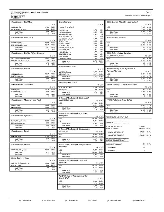 2nd Printout Results Hawaii General Election 2014