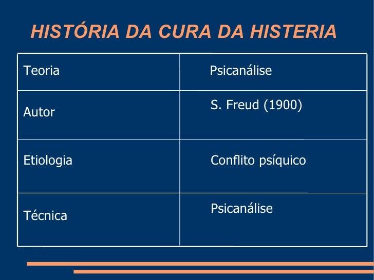 HISTÓRIA DA CURA DA HISTERIA Psicanálise Técnica Conflito psíquico Etiologia S. Freud (1900)  Autor Psicanálise  Teoria