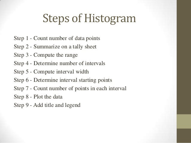 Image result for steps to plot back to back histogram