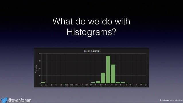 Histograms at scale - Monitorama 2019 Slide 3