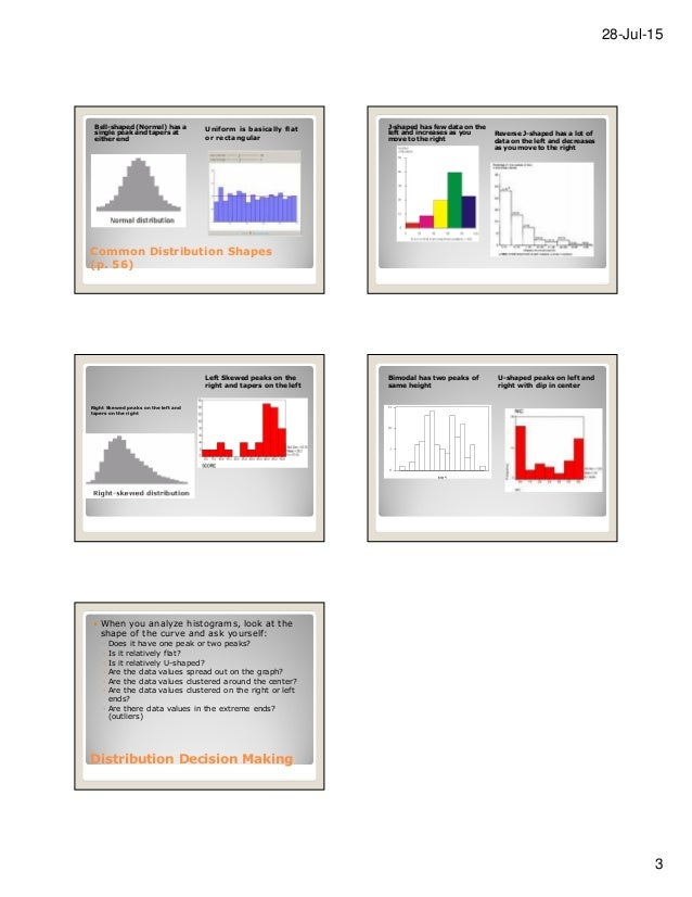 Histograms frequency polygons and ogives 3 ccuart Image collections