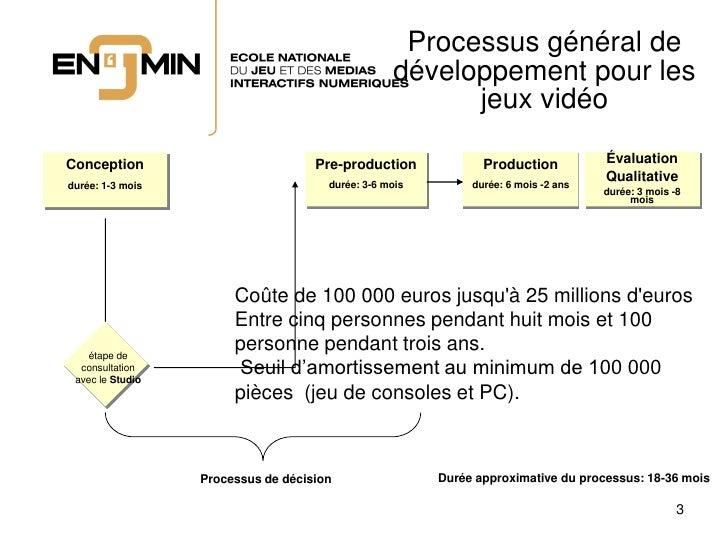 Processus général de                                                   développement pour les                             ...