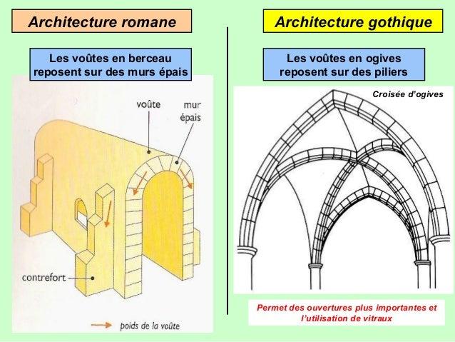 Histoire les cathedrales pour les nuls for Architecture romane et gothique