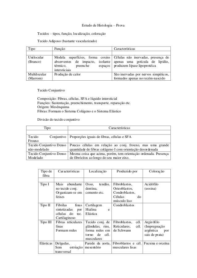 Estudo de Histologia – Prova  Tecidos – tipos, função, localização, coloração  Tecido Adiposo (bastante vascularizado)  Ti...