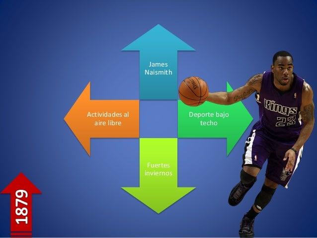 Naismith Analizó Deportes Fuerza Destreza