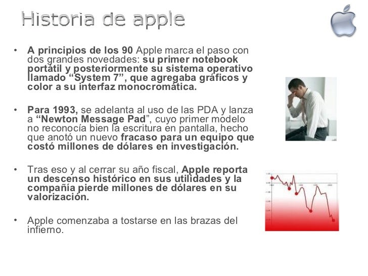 e3edd629c98 Historia De Apple Original