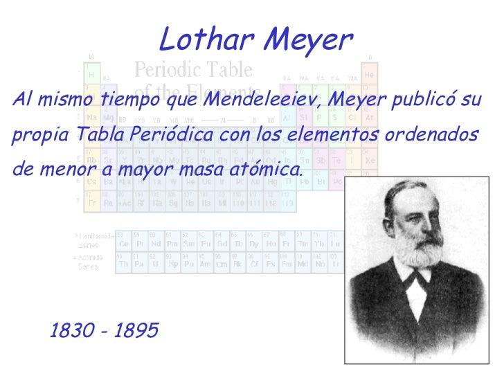 mendelevio 7 - Tabla Periodica De Los Elementos Resena Historica
