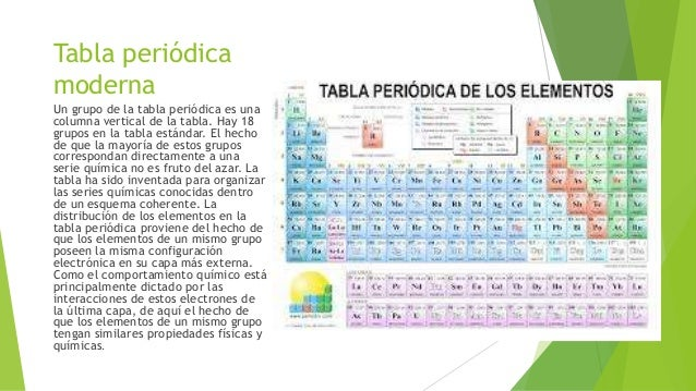 Historia de la tabla periodica tabla peridica moderna urtaz Choice Image