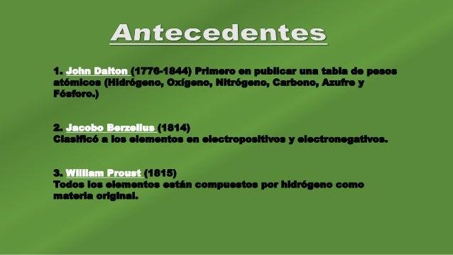 Historia de la tabla peridica qumica 5 urtaz Image collections