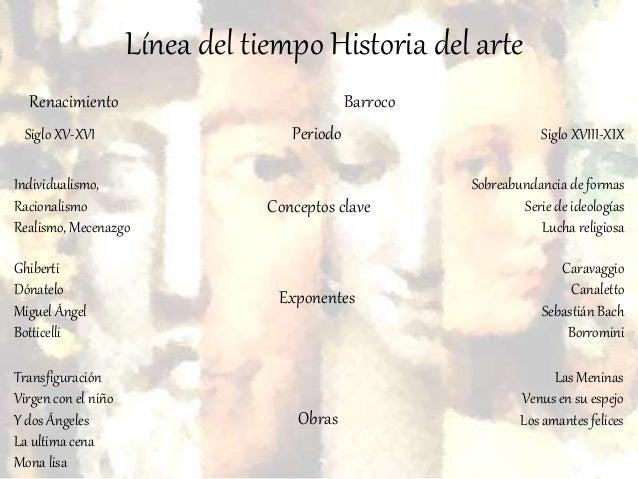 Linea del tiempo historia del arte ii s xv xx - Tiempo en paracuellos del jarama ...