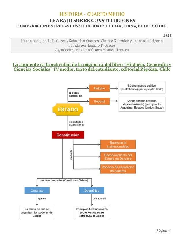 Página   1 HISTORIA - CUARTO MEDIO TRABAJO SOBRE CONSTITUCIONES COMPARACIÓN ENTRE LAS CONSTITUCIONES DE IRÁN, CHINA, EE.UU...