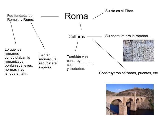 RomaFue fundada porRomulo y Remo.Su río es el Tíber.Lo que losromanosconquistaban loromanizaban,ponían sus leyes,normas y ...