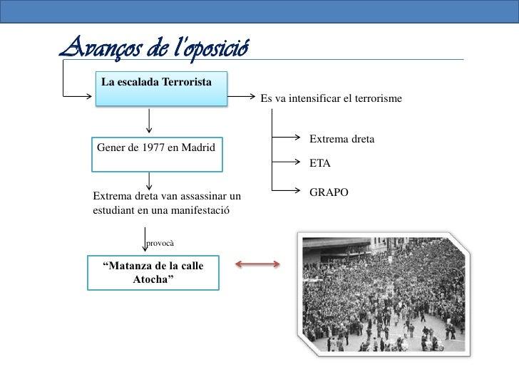 """Víctimes del terrorisme d'ETA (1973-1978). Font:             """"Ministerio de Interior"""""""